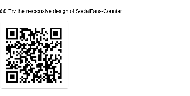 SocialFans - WP Responsive Social Counter Plugin 4